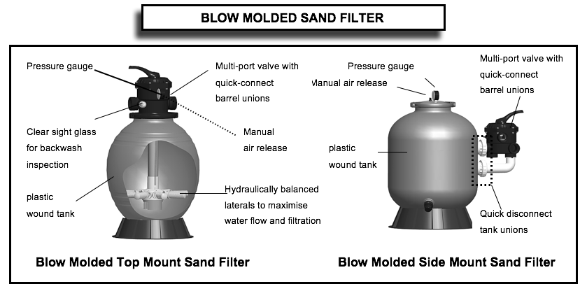 blow-molded-sand-filter-diagram