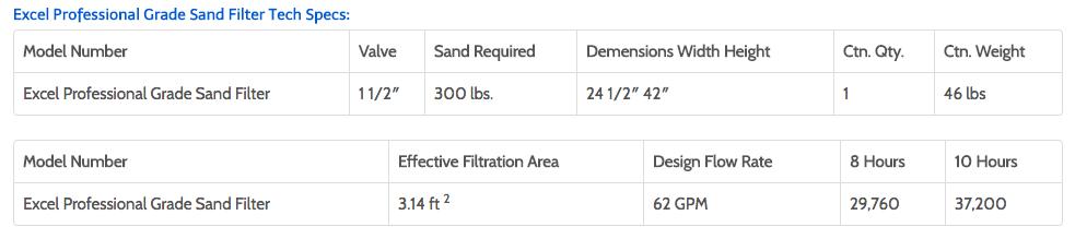 sand-filter-chart